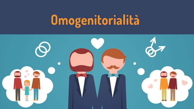 Omogenitorialità